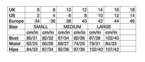 Women's clothing size conversion