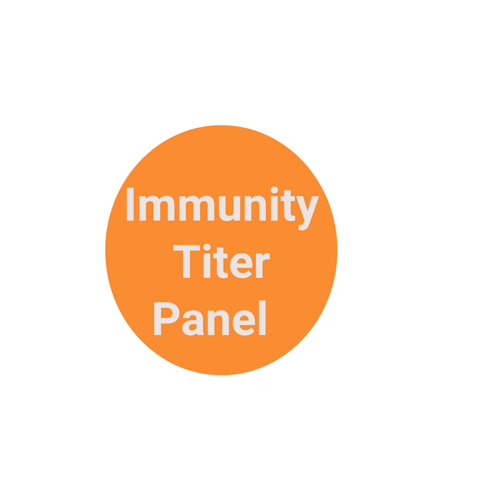 Standard Immunity Panel - Hepatitis B, MMR & Varicella Titer for minors