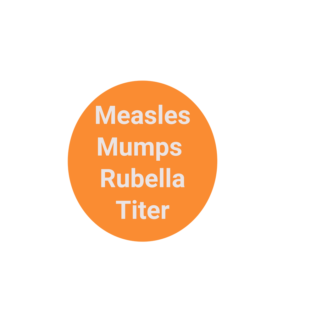 MMR Titer (Measles, Mumps and Rubella) - Minor