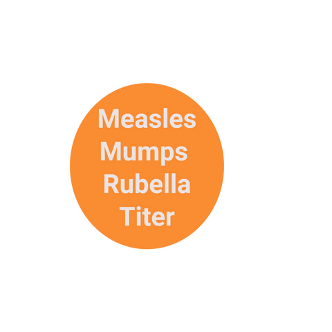 MMR Titer (Measles, Mumps and Rubella) Quantitative