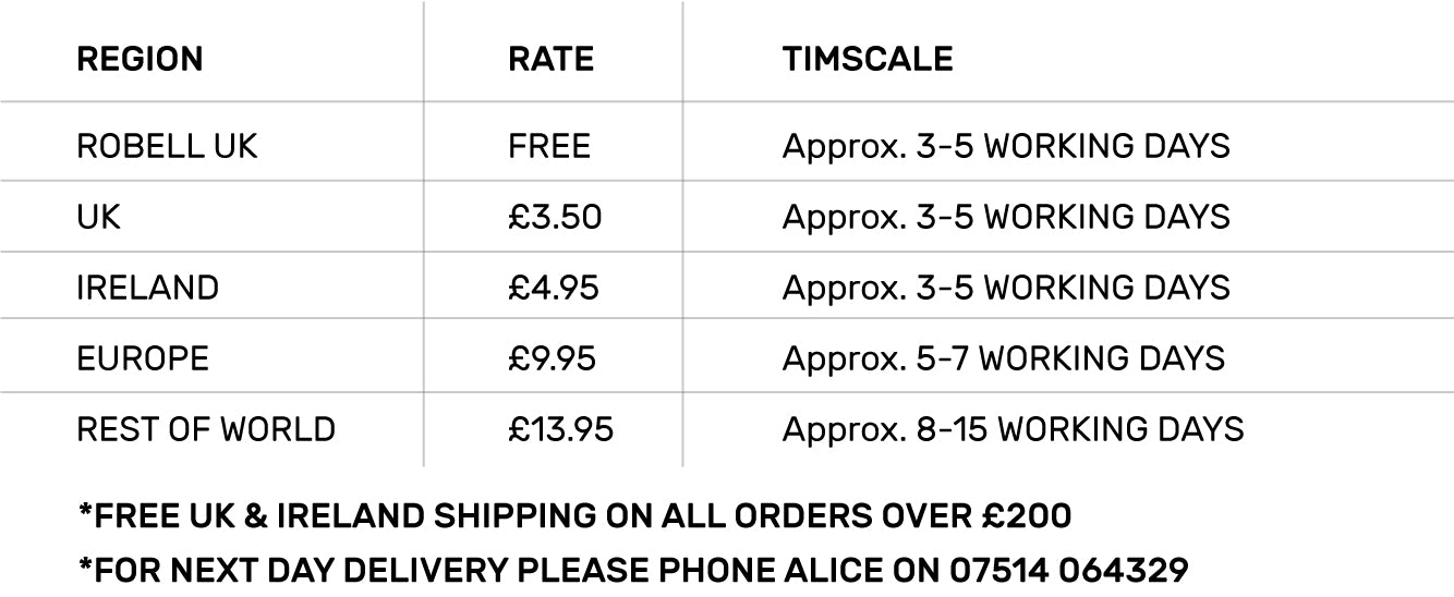 Delivery Details Style Boutique