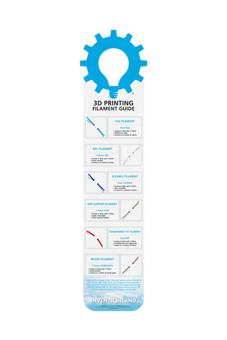 3D Printing - Filament Guide MakerChart™