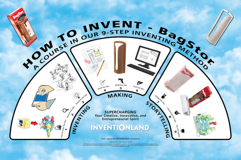 How to Invent Chart - BagStor