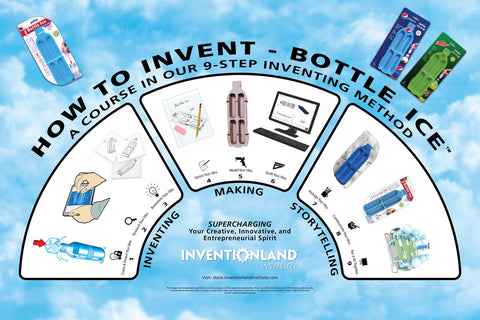 How to Invent Chart - Bottle Ice
