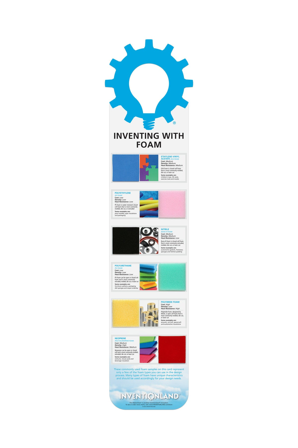Inventing with Foam MakerChart™