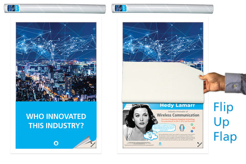 Who Innovated this Industry? - Hedy Lamarr