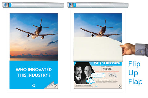 Who Innovated this Industry? - Wright Brothers