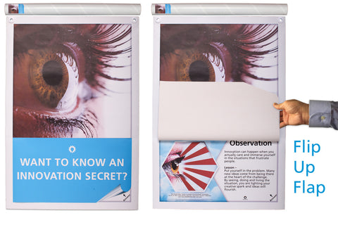 Innovation Secrets - Observation