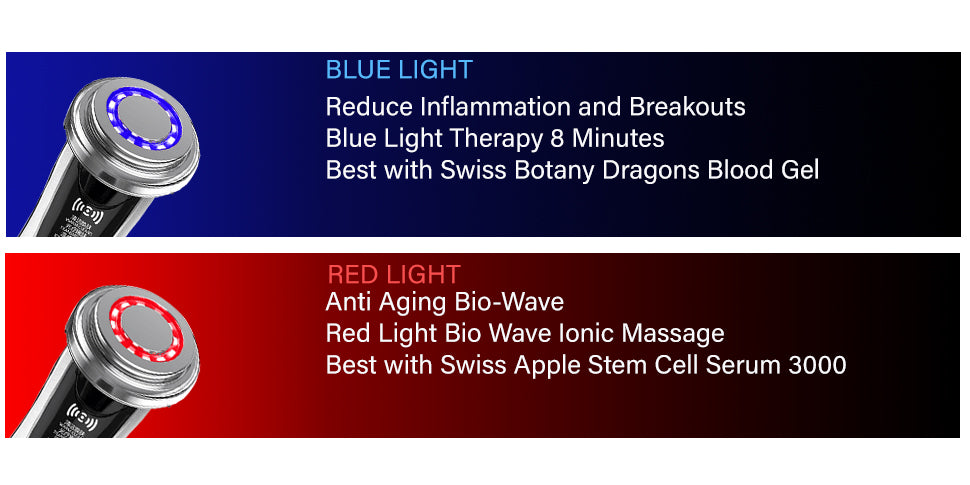 Red Photon Therapy Blue Photon Therapy