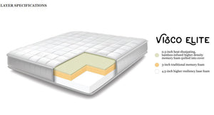 "Bed Boss Elite 8-inch Memory Foam Mattress with Removable Cover - ""Free shipping"""