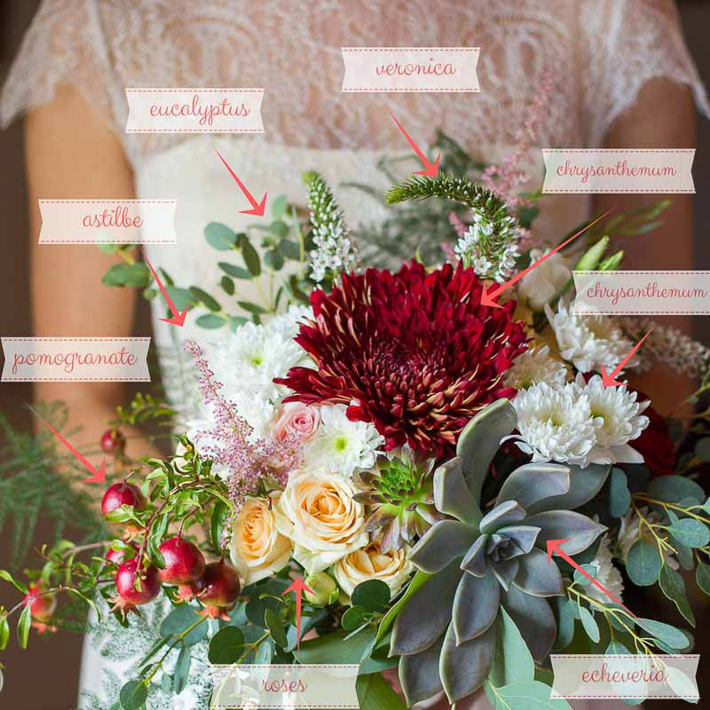 BOUQUET RECIPE | Chrysanthemum, roses, astilbe