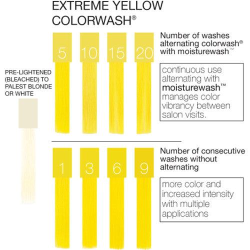 Viral Colorwash Extreme Yellow 8.25 oz