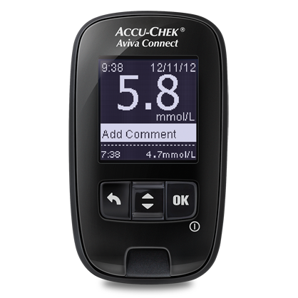Accu-Chek Aviva Connect Meter Only