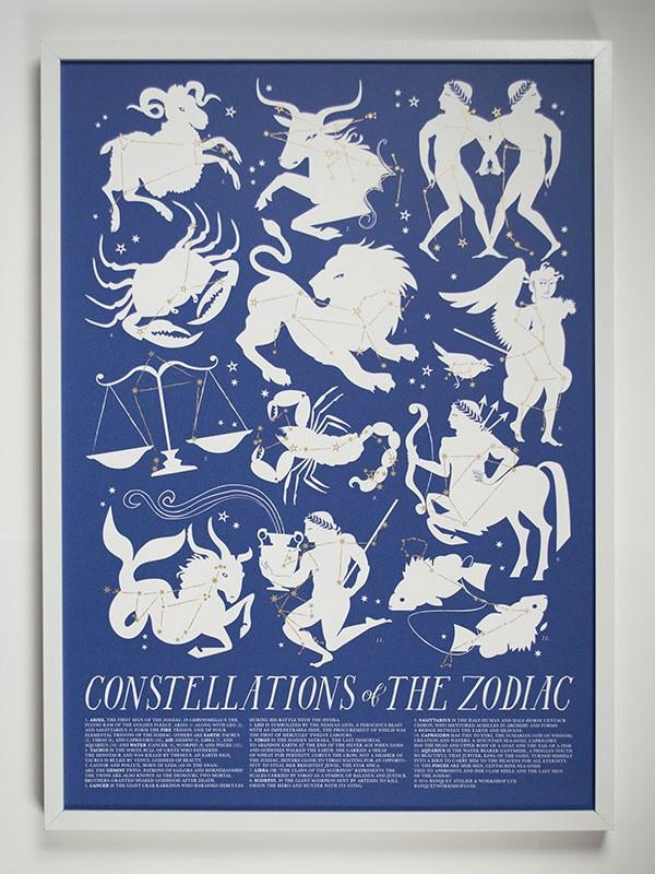 Banquet Atelier & Workshop, Constellations of the Zodiac Screen Print, - Placewares