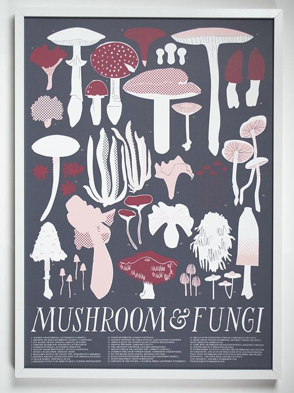 Banquet Atelier & Workshop, Mushroom and Fungi Screen Print, - Placewares