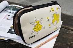 Periodic Table of the Elements Butterfly Pouch