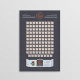 Guitar Chord Poster || Key of C