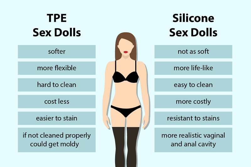 Comparison of TPE Sex Dolls and Silicone Sex Dolls