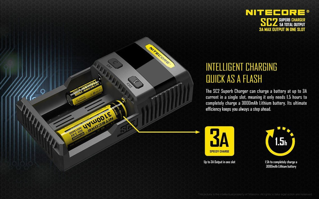 Nitecore SC2 Smart Battery Charger (NZ-Stock)