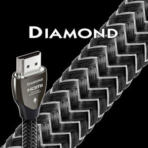 Audioquest Diamond HDMI - Simply-Hifi Online