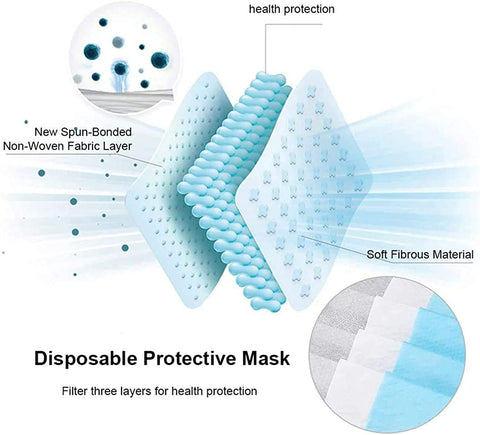 50 Pcs Disposable Face Mask for Unisex Outdoor, Protection Anti Dust Mask