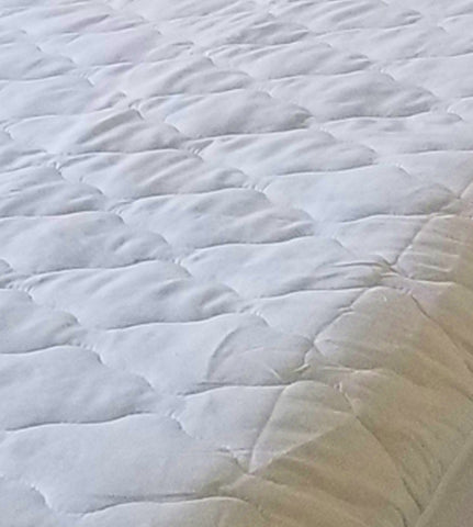 Pack of 1 Pc Water Proof Quilted Fitted Mattress Protector - 8 OZ - Maz Tex Supply
