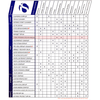 iS Clinical Product Chart Feat. Hydra Intesive Cooling Masque