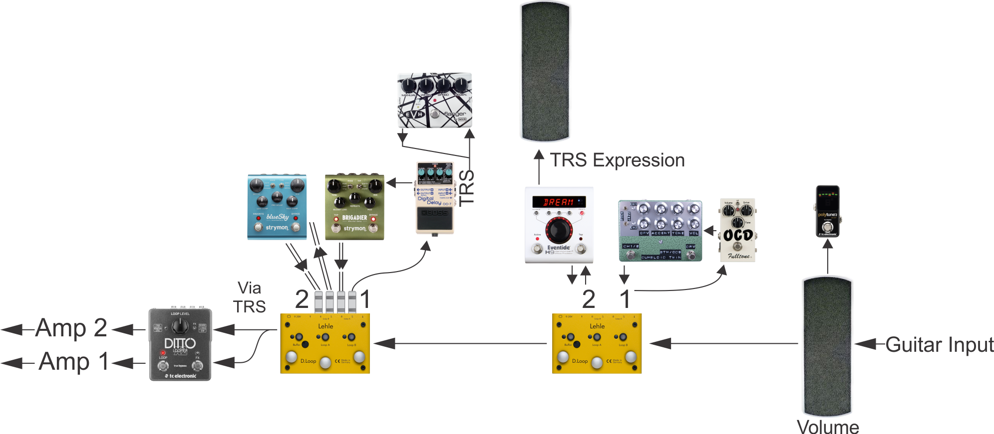 Custom pedalboard recap: Scaling down board size - Helweg Design