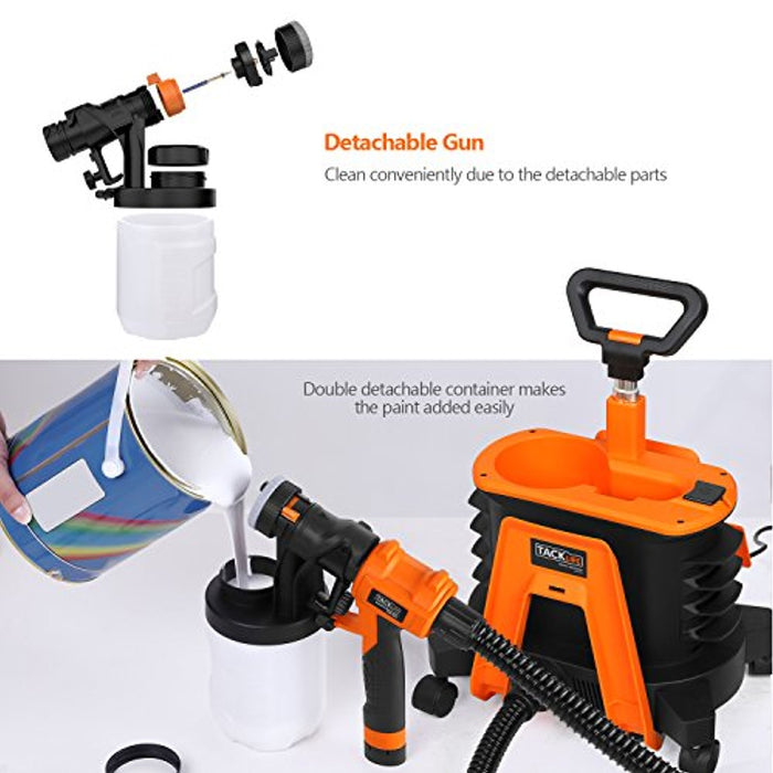 Tacklife 8.5Amp Spray Gun 1100ml/Min 3 Patterns, 3 Copper Nozzle Sizes and 2 X 1200ml Detachable Containers with Spray Width Lever,Adjustable Valve Knob, Retractable Handle, Universal Wheel | SGP17AC