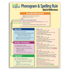 Phonogram and Spelling Rule Quick Reference Guide