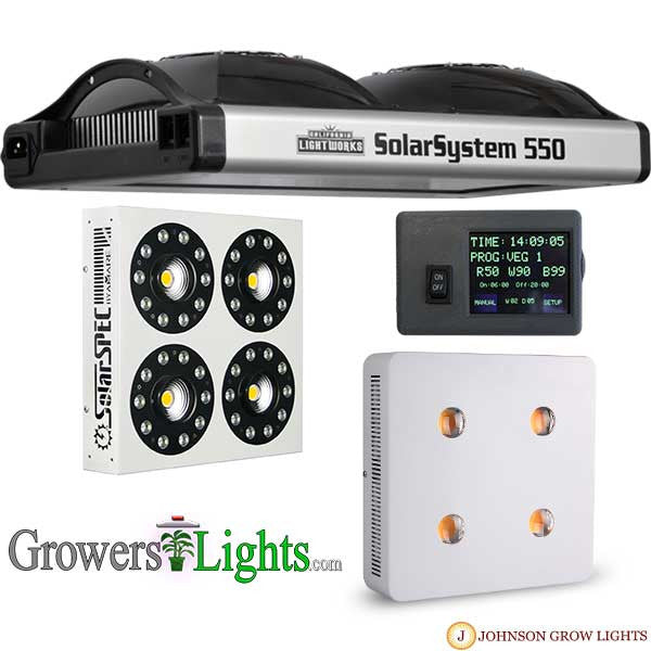 Are Modular LED Grow Lights the Future of Indoor Gardening?