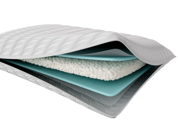 Tempur PROLO Low Profile Pillow