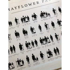 Mayflower Passengers poster showing those who survived the first year