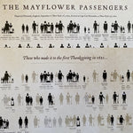 "Mayflower Passengers foldout with those who survived the first year—folds to 8 1/2"" x 11"""