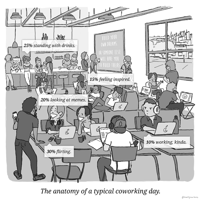 The anatomy of a typical coworking day