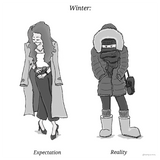 Winter: Expectations vs Reality