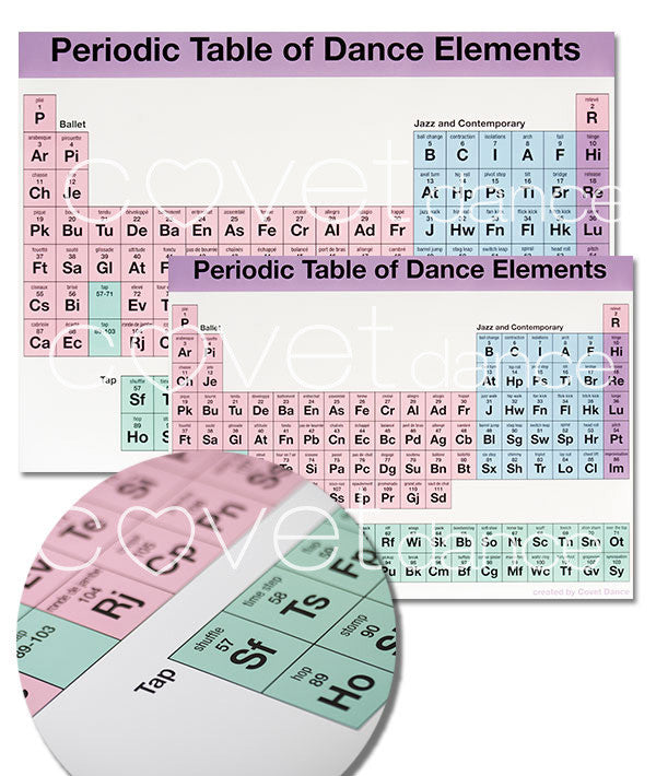 Periodic table of dance elements poster covet dance covet dance watermarks do not appear on printed posters periodic table of dance element urtaz Images