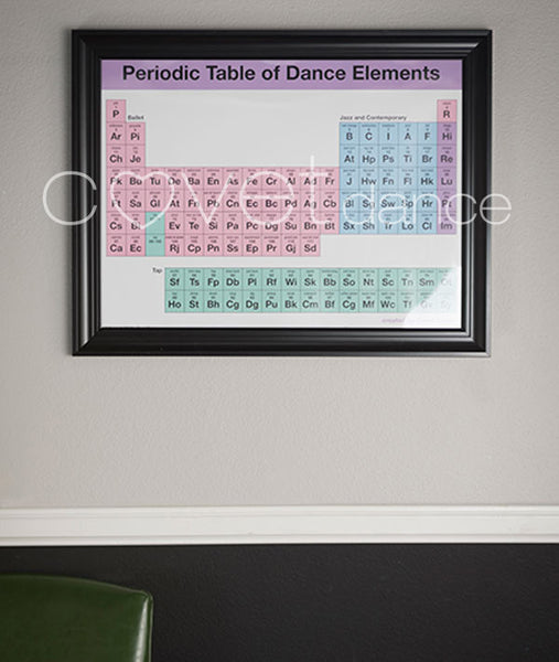 Periodic Table of Dance Element poster is suitable for framing. Watermark does not appear on actual poster