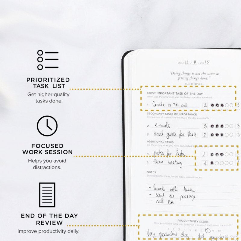 picture relating to Productivity Planner Pdf called Efficiency Planner