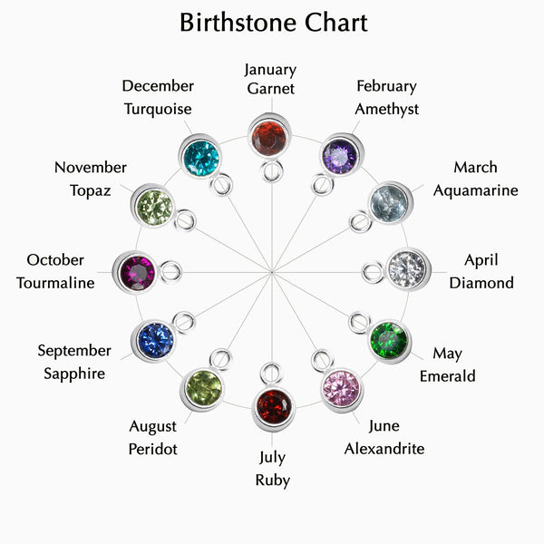 Product title: Birthstone Charm, product type: Charm