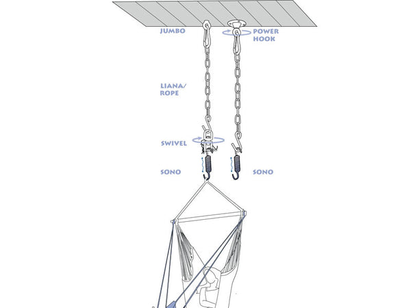 Diagram showing how to use Jumbo Carabiner Hammock Fixing for hammock chair.