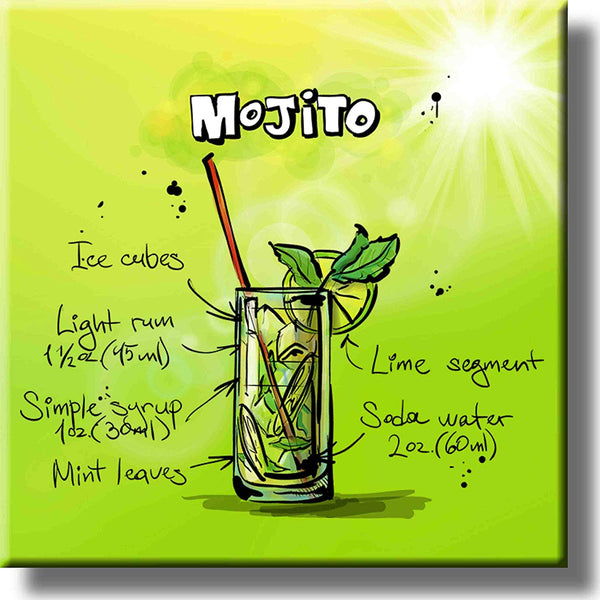 Mojito Cocktail Recipe Drink Picture on Stretched Canvas, Wall Art Decor, Ready to Hang!
