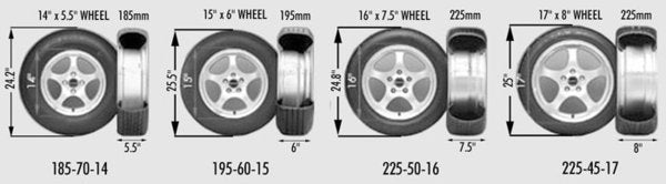 Wheel and tire sizing can be confusing for aftermarket wheels and tires such as our example of the Toyo R888 in 275/40ZR/17, which affects overall diameter, speedometer calibration and suspension clearance.