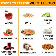 Foods For Weight Loss | TeddyWinston.com