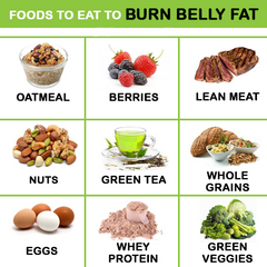 Foods For Burning Belly Fat | TeddyWinston.com
