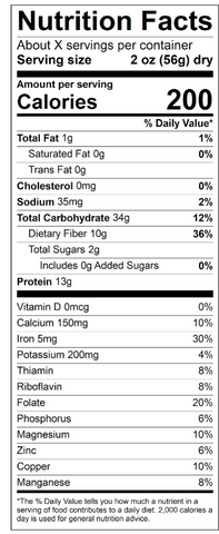 Black Bean Penne Nutrition Facts