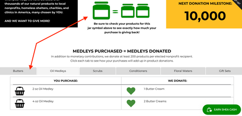 Medleys purchased equals Medleys donated
