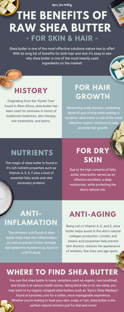 The Benefits Of Shea Butter - INFOGRAPHIC - Kyra's Shea Medleys
