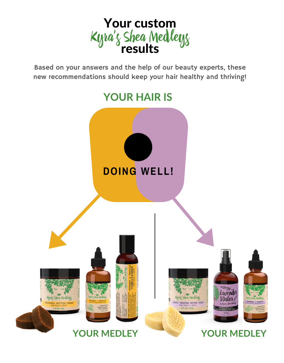 Based on your answers and the help of our beauty experts, our Avocado + Vanilla and/or Lavender + Rosehip Medleys should keep your hair healthy and thriving!