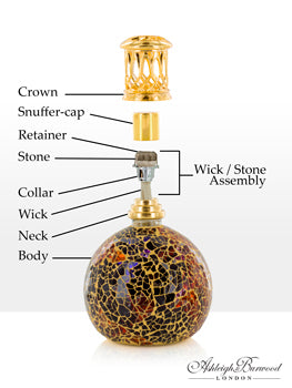 The different parts of a fragrance lamp